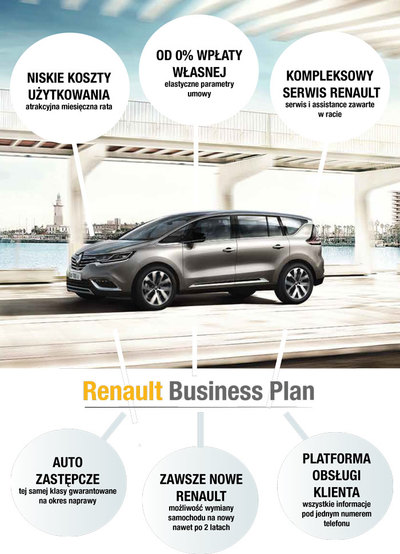 Renault Business Plan - NAJEM