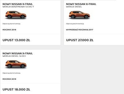 Letnie przygody Nissana.