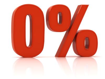 Pożyczka 0% na nowy samochód